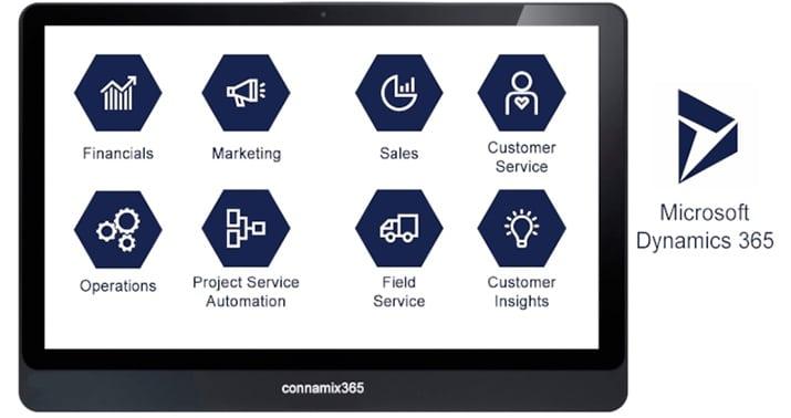 CX Connamix Microsoft Dynamics 365 Business Central