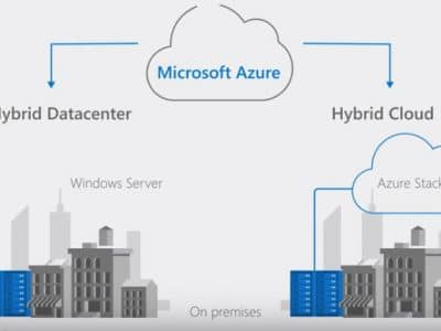 Windows Server 2019 Updates