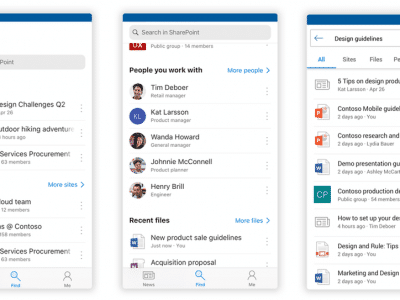 Share Point Mobile – AI Enhancement