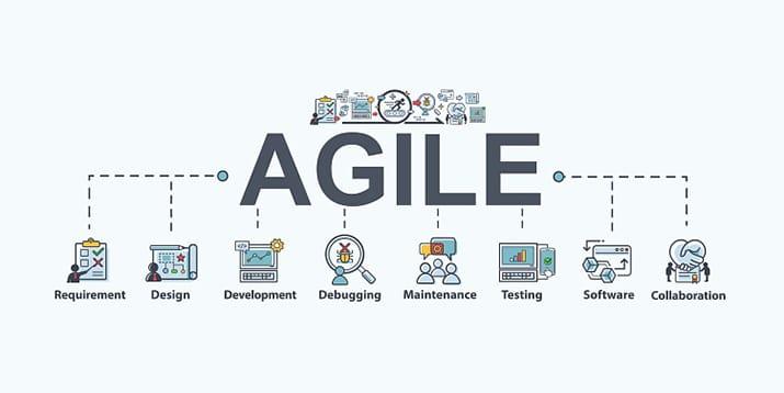 Agile Agility